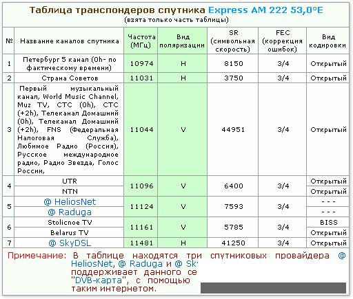транспондеры спутниковых порно каналов 2018