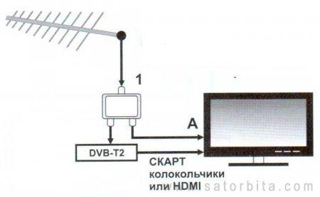Как сделать USBCOM RS232 переходник