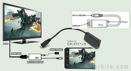 MHL – технология зеркального отображения на большом экране